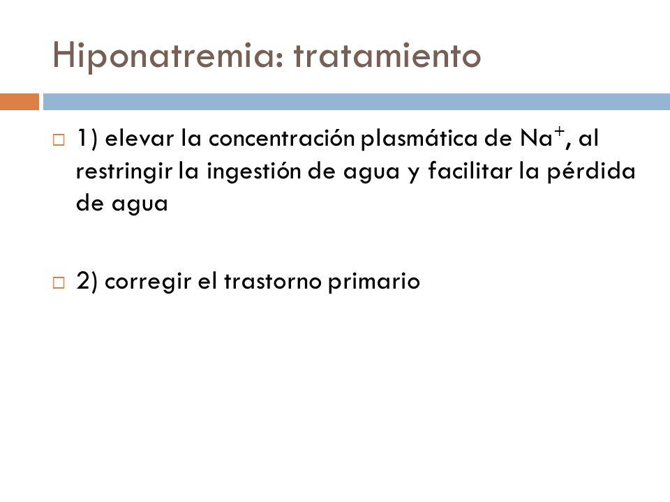 Hiponatremia: tratamiento