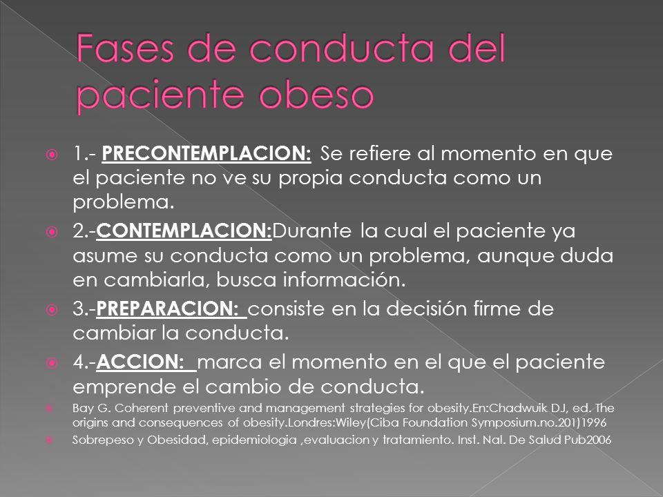 Fases de conducta del paciente obeso