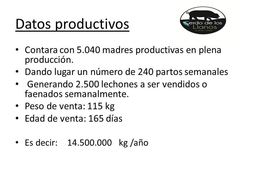 Datos productivos Contara con 5.040 madres productivas en plena producción. Dando lugar un número de 240 partos semanales.