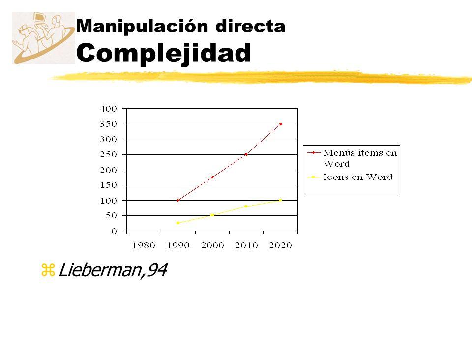 Manipulación directa Complejidad