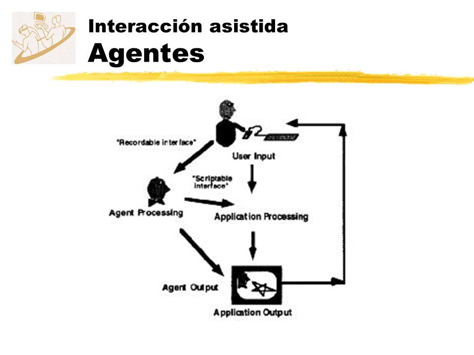 Interacción asistida Agentes