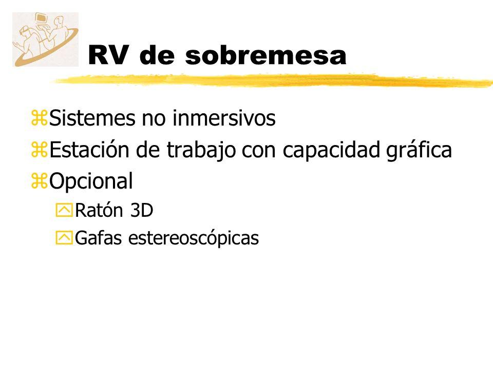 RV de sobremesa Sistemes no inmersivos