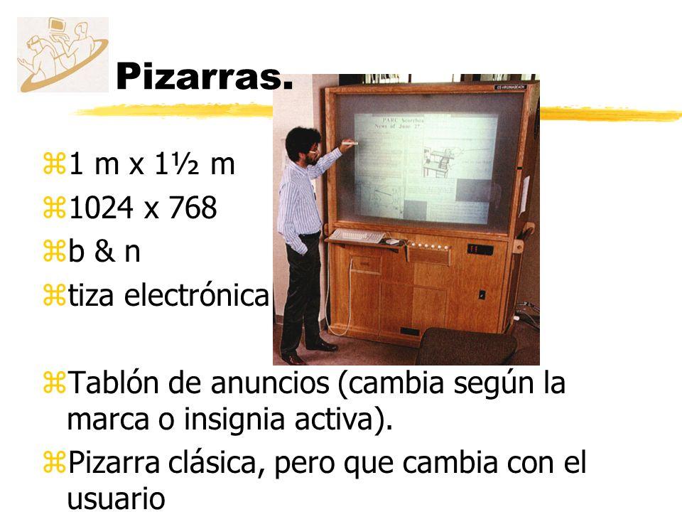 Pizarras. 1 m x 1½ m 1024 x 768 b & n tiza electrónica