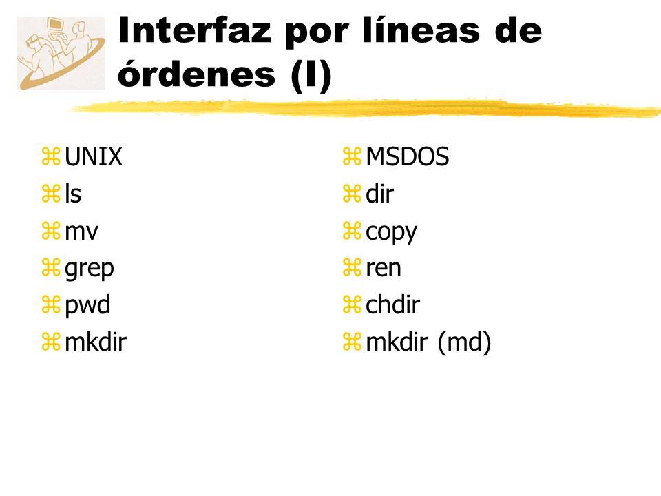 Interfaz por líneas de órdenes (I)