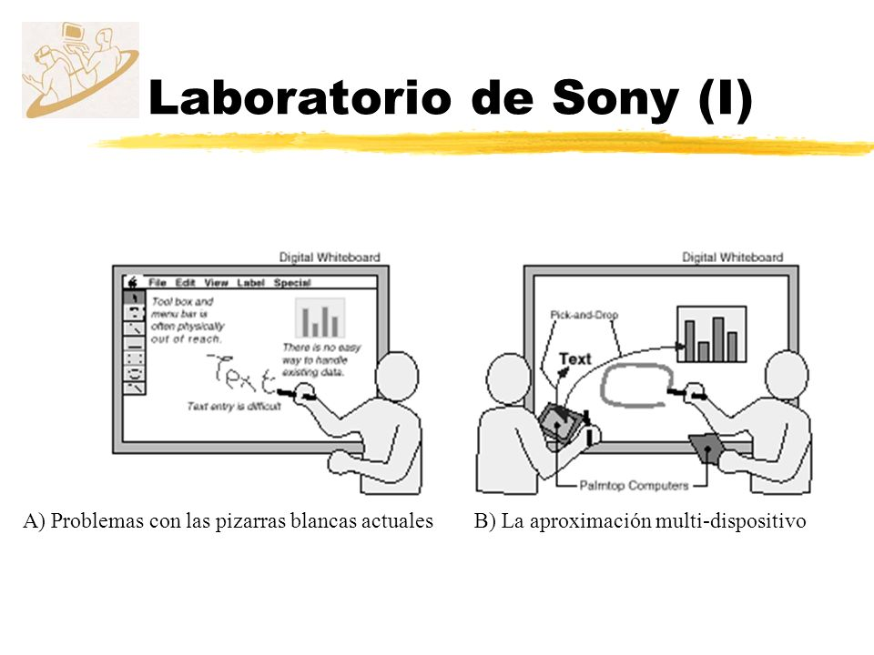 Laboratorio de Sony (I)