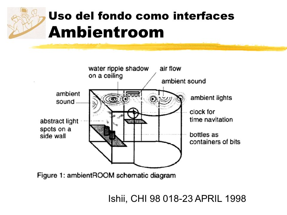 Uso del fondo como interfaces Ambientroom