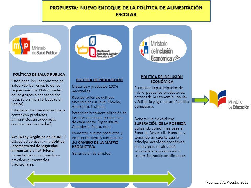 PROPUESTA: NUEVO ENFOQUE DE LA POLÍTICA DE ALIMENTACIÓN ESCOLAR