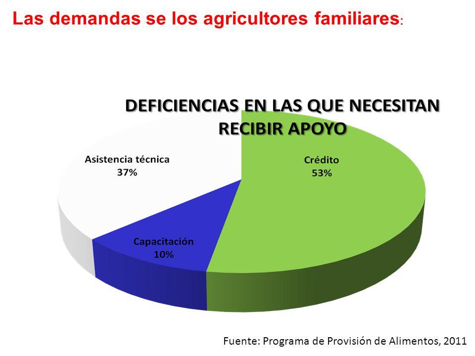 Las demandas se los agricultores familiares: