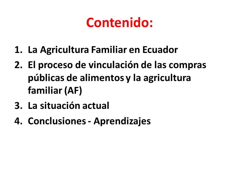 Contenido: La Agricultura Familiar en Ecuador