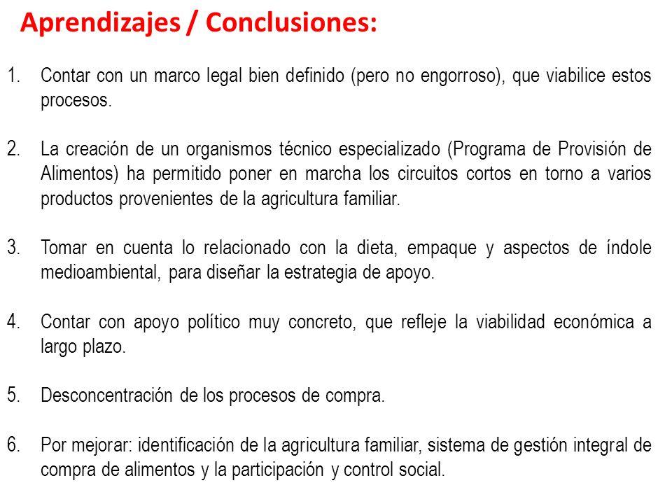 Aprendizajes / Conclusiones: