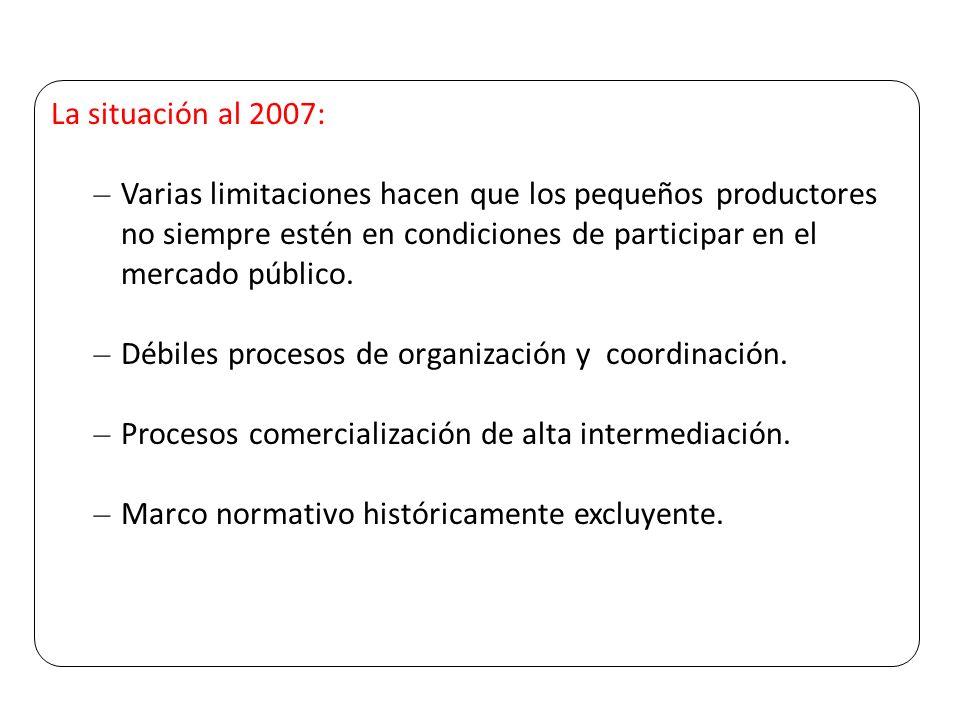 La situación al 2007: Varias limitaciones hacen que los pequeños productores no siempre estén en condiciones de participar en el mercado público.