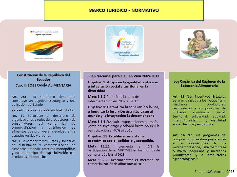 MARCO JURIDICO - NORMATIVO