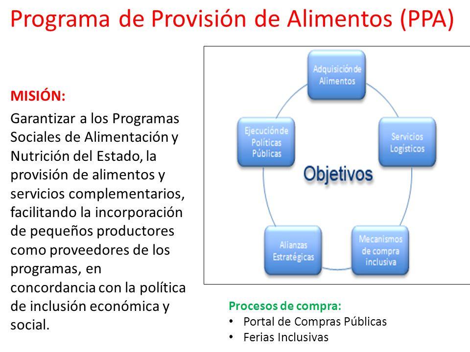 Programa de Provisión de Alimentos (PPA)