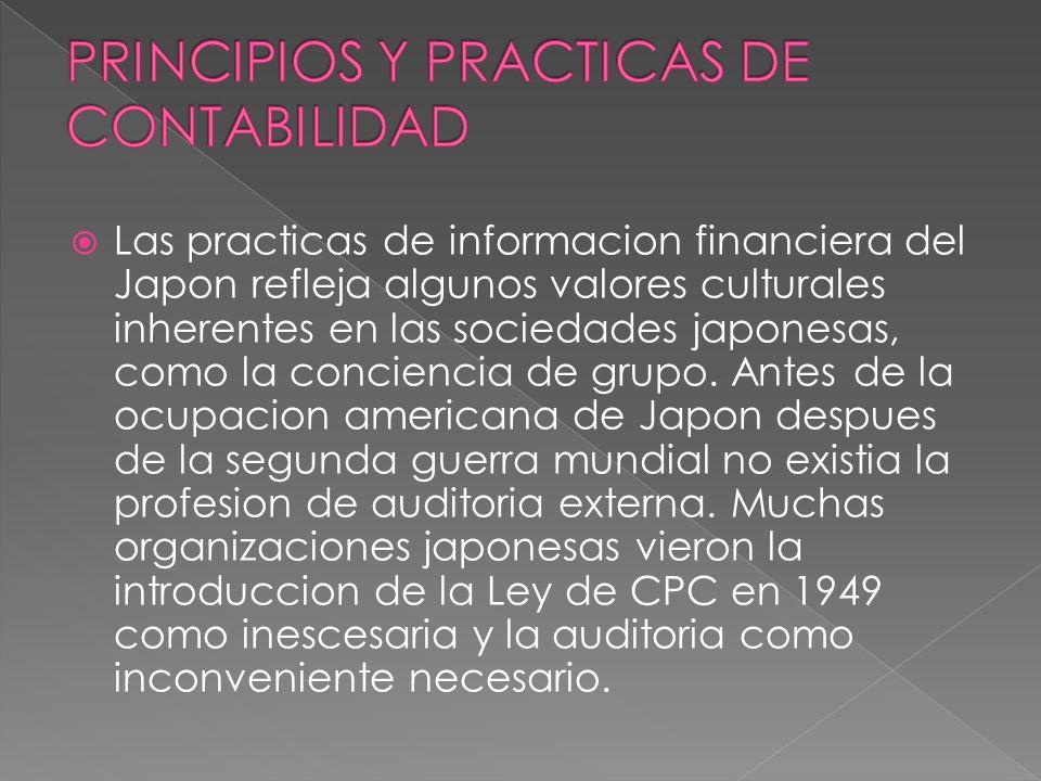 PRINCIPIOS Y PRACTICAS DE CONTABILIDAD