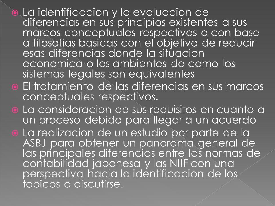 La identificacion y la evaluacion de diferencias en sus principios existentes a sus marcos conceptuales respectivos o con base a filosofias basicas con el objetivo de reducir esas diferencias donde la situacion economica o los ambientes de como los sistemas legales son equivalentes