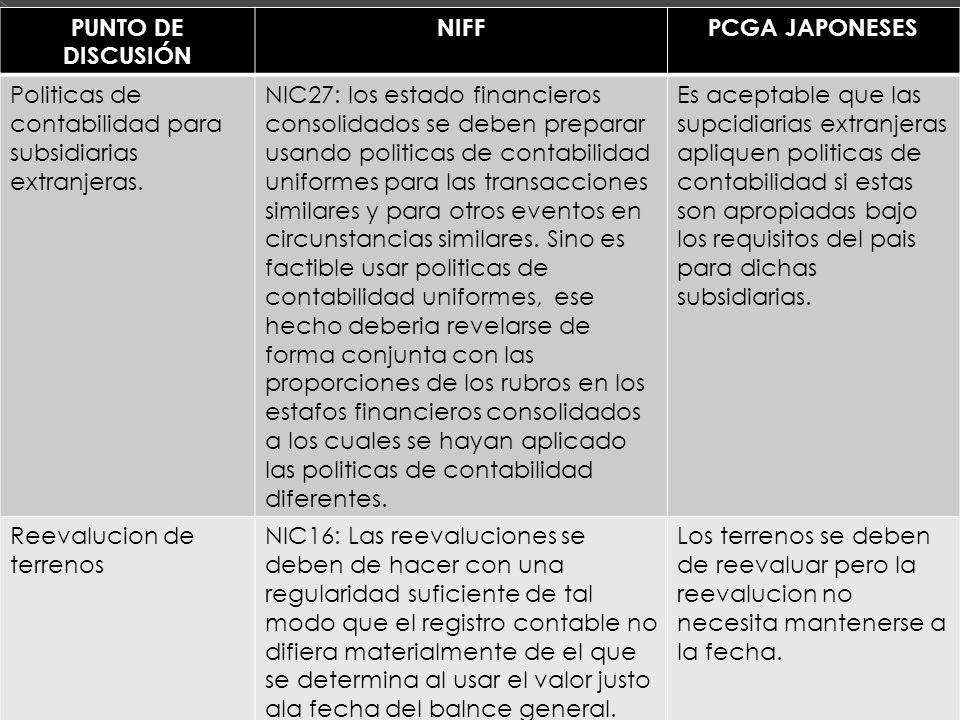 PUNTO DE DISCUSIÓN NIFF. PCGA JAPONESES. Politicas de contabilidad para subsidiarias extranjeras.