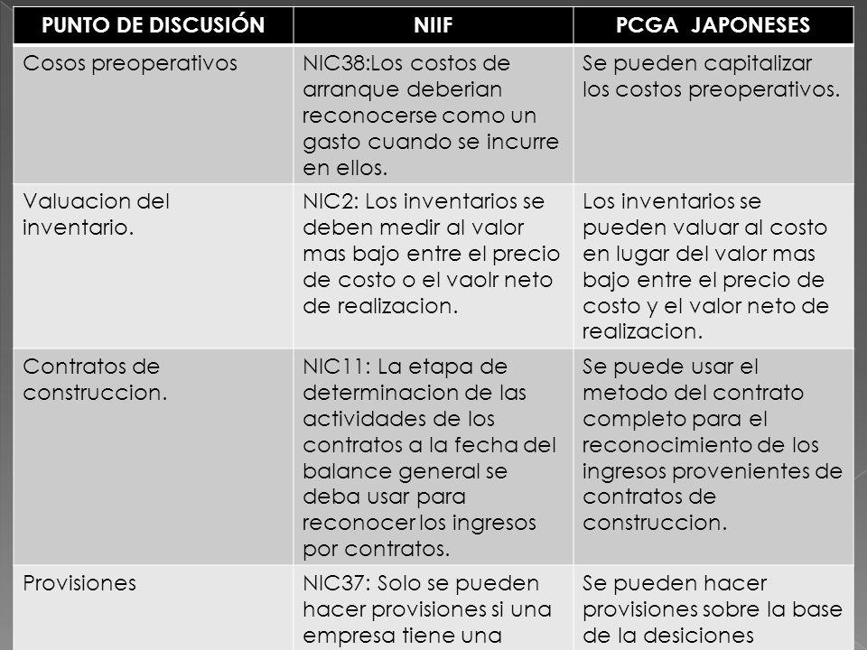 PUNTO DE DISCUSIÓN NIIF. PCGA JAPONESES. Cosos preoperativos.