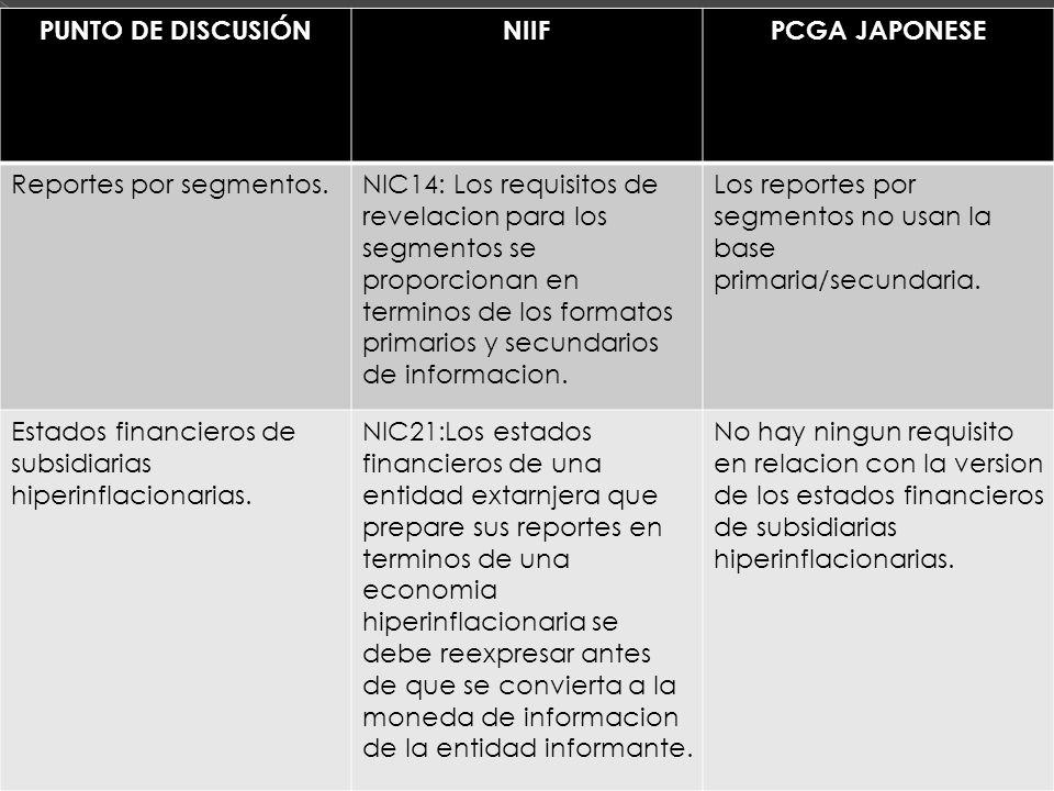 PUNTO DE DISCUSIÓN NIIF. PCGA JAPONESE. Reportes por segmentos.