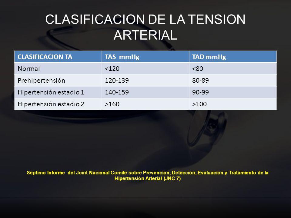 CLASIFICACION DE LA TENSION ARTERIAL