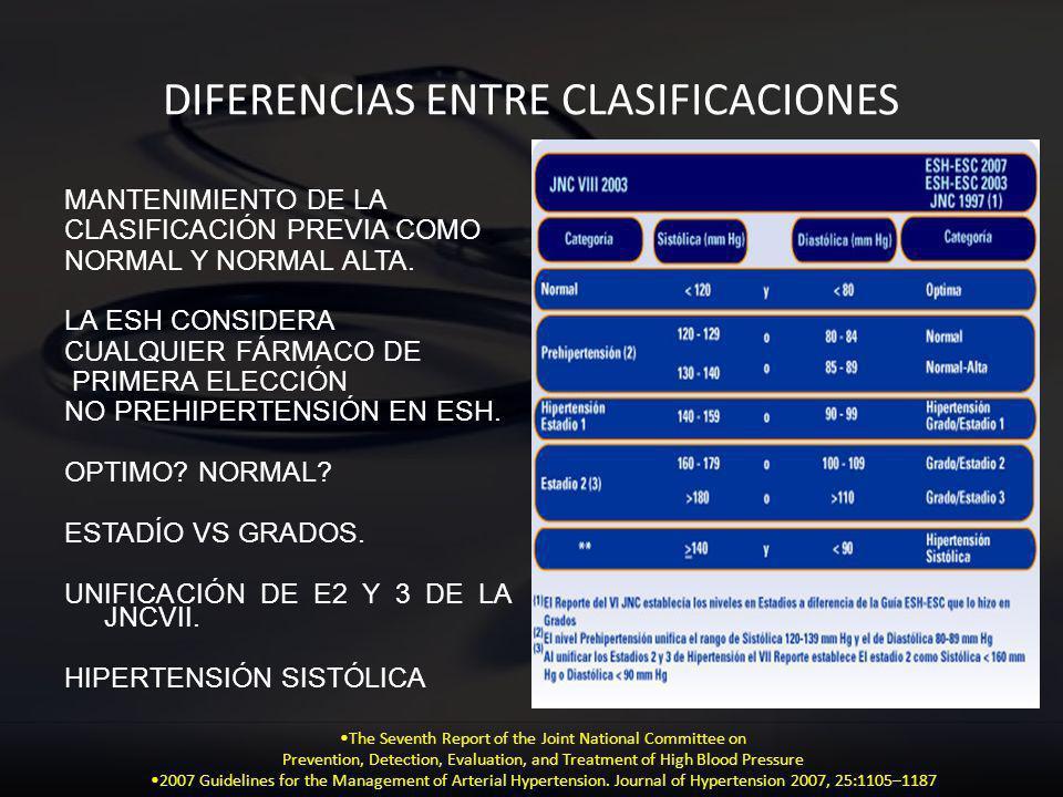 DIFERENCIAS ENTRE CLASIFICACIONES