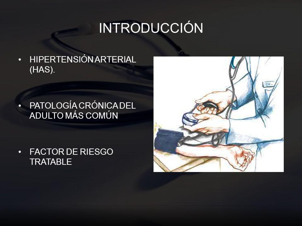 INTRODUCCIÓN HIPERTENSIÓN ARTERIAL (HAS).