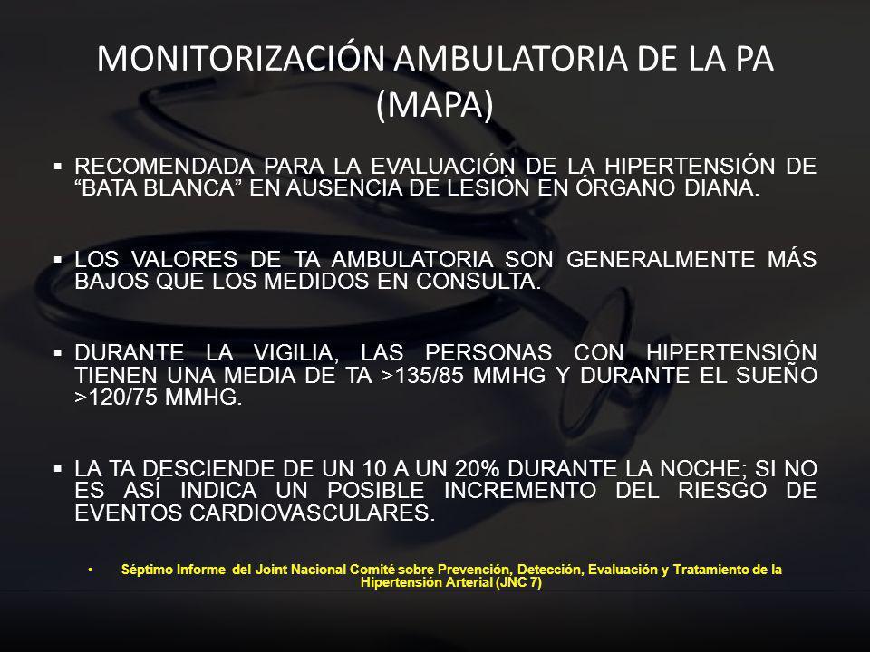 MONITORIZACIÓN AMBULATORIA DE LA PA (MAPA)