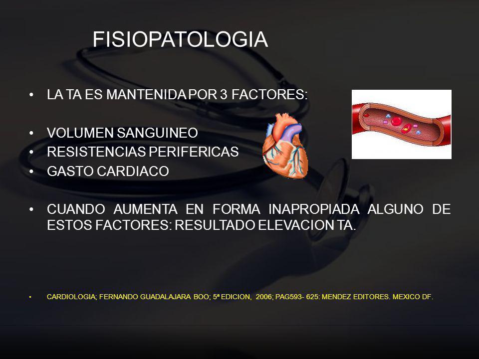 FISIOPATOLOGIA LA TA ES MANTENIDA POR 3 FACTORES: VOLUMEN SANGUINEO