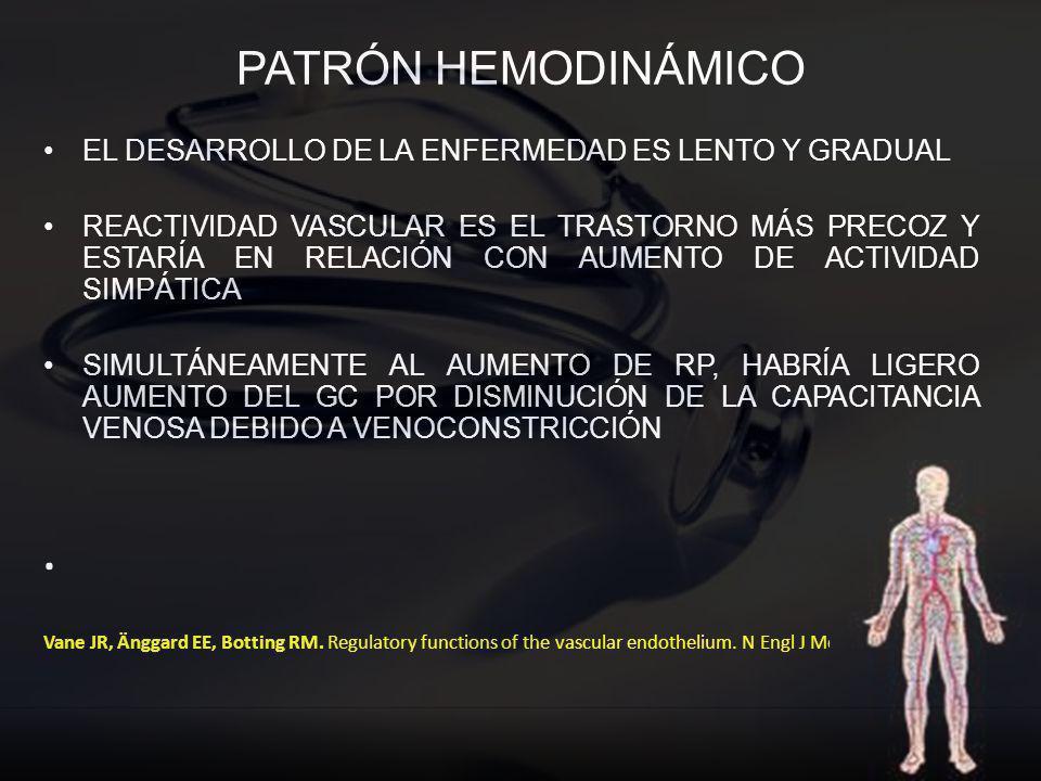 PATRÓN HEMODINÁMICO EL DESARROLLO DE LA ENFERMEDAD ES LENTO Y GRADUAL.