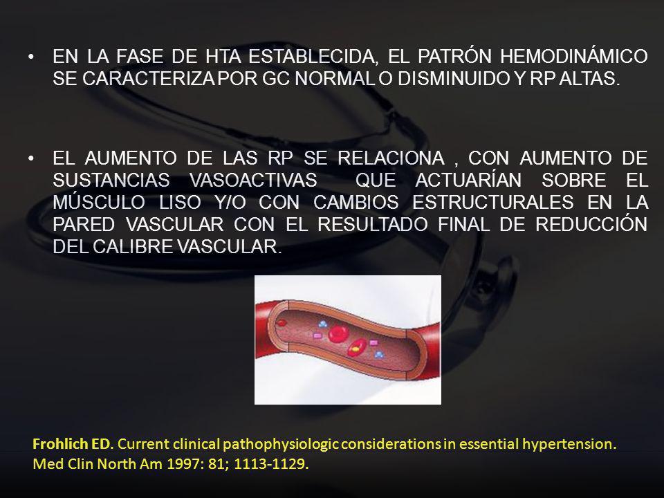 EN LA FASE DE HTA ESTABLECIDA, EL PATRÓN HEMODINÁMICO SE CARACTERIZA POR GC NORMAL O DISMINUIDO Y RP ALTAS.