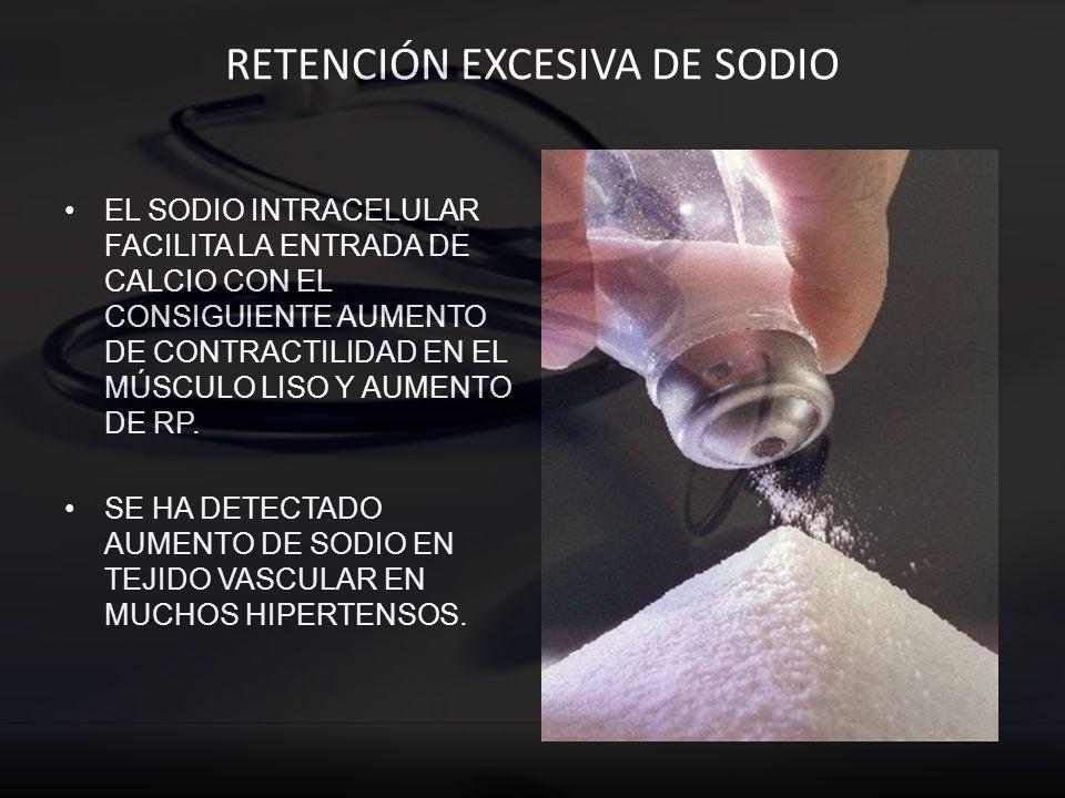 RETENCIÓN EXCESIVA DE SODIO
