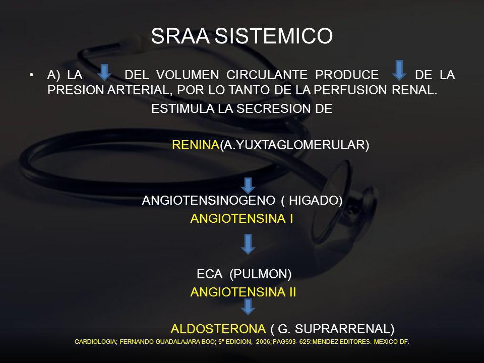 SRAA SISTEMICO A) LA DEL VOLUMEN CIRCULANTE PRODUCE DE LA PRESION ARTERIAL, POR LO TANTO DE LA PERFUSION RENAL.