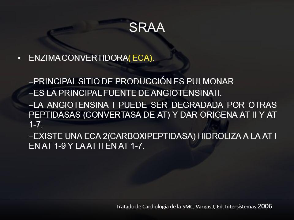 SRAA ENZIMA CONVERTIDORA( ECA).