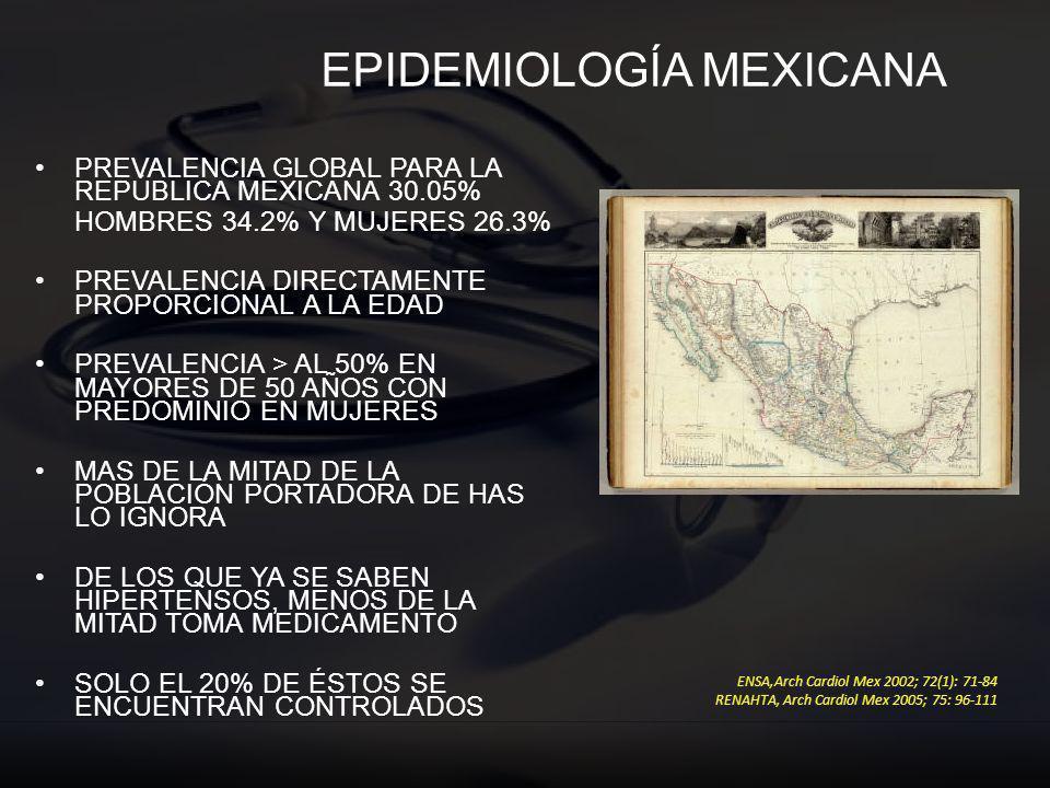 EPIDEMIOLOGÍA MEXICANA