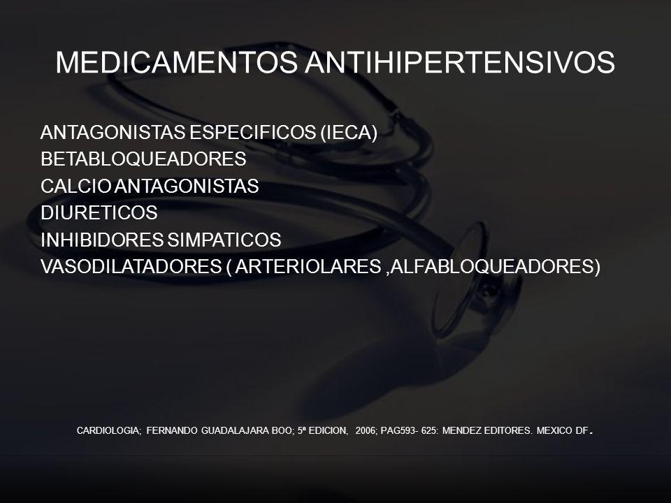 MEDICAMENTOS ANTIHIPERTENSIVOS