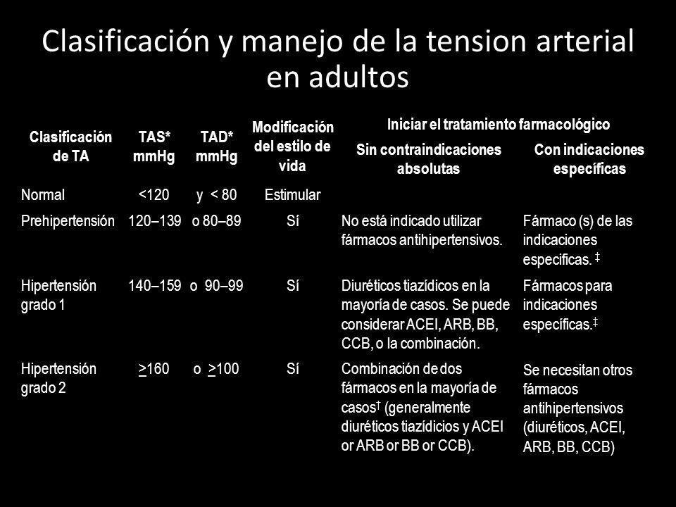 Clasificación y manejo de la tension arterial en adultos