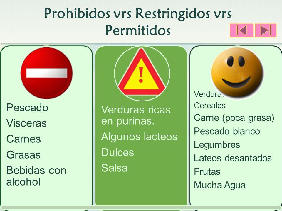 Prohibidos vrs Restringidos vrs Permitidos