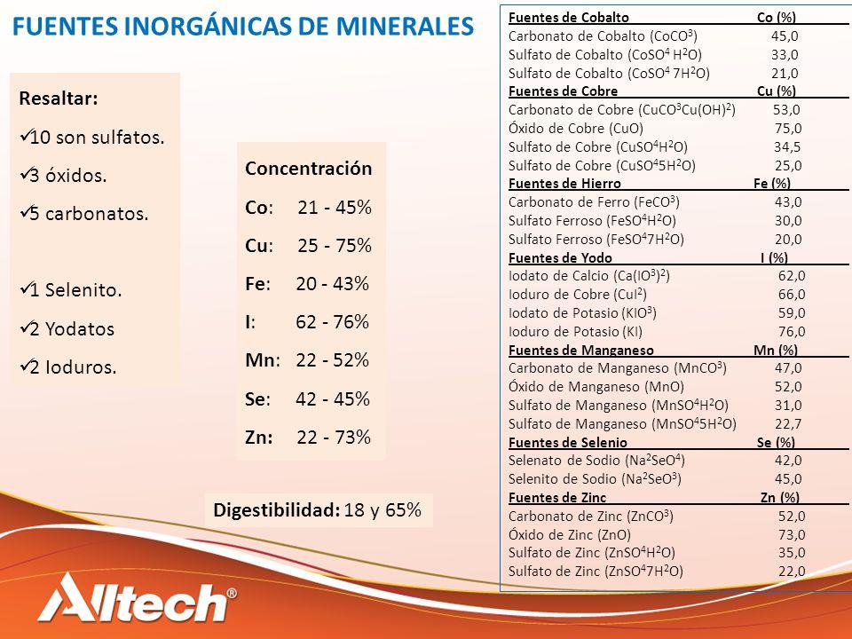 FUENTES INORGÁNICAS DE MINERALES