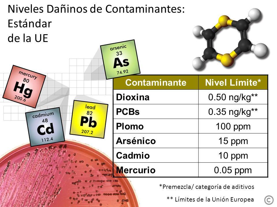 Niveles Dañinos de Contaminantes: Estándar de la UE