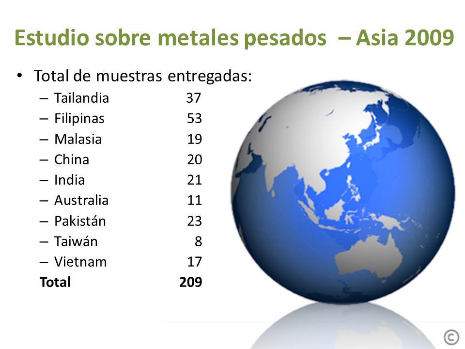 Estudio sobre metales pesados – Asia 2009