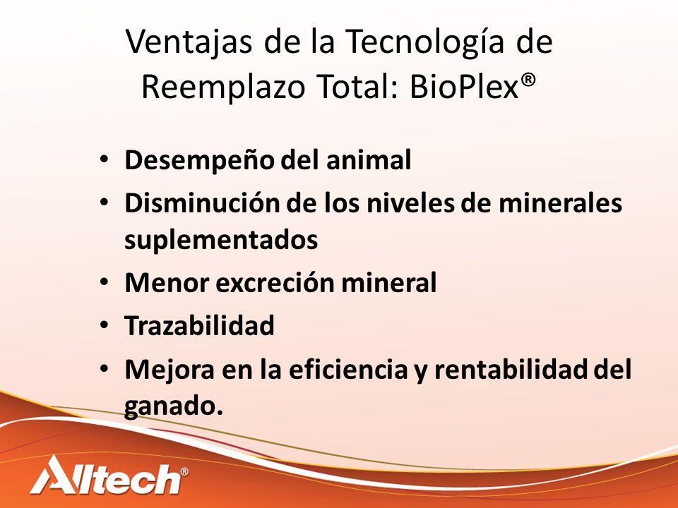 Ventajas de la Tecnología de Reemplazo Total: BioPlex®