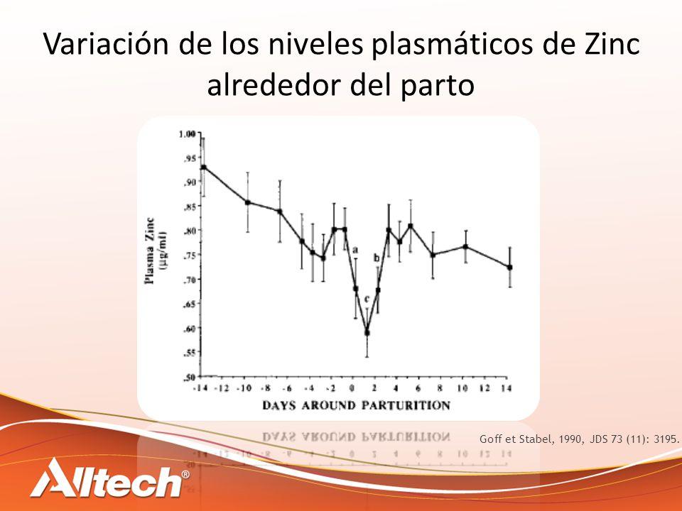 Variación de los niveles plasmáticos de Zinc alrededor del parto