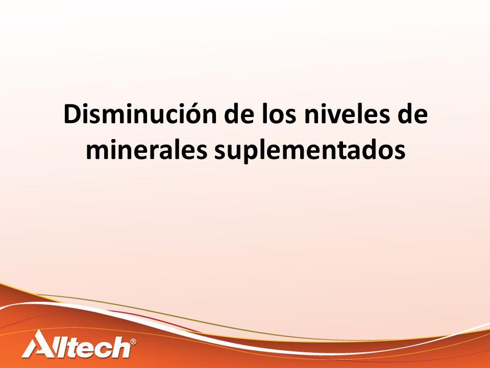 Disminución de los niveles de minerales suplementados