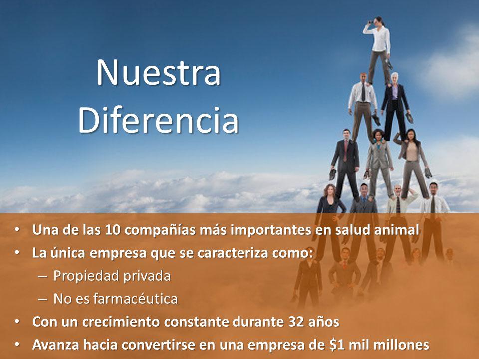 Nuestra Diferencia Una de las 10 compañías más importantes en salud animal. La única empresa que se caracteriza como: