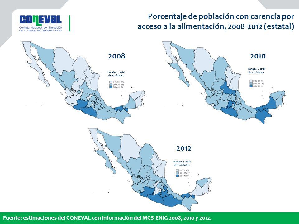 Porcentaje de población con carencia por