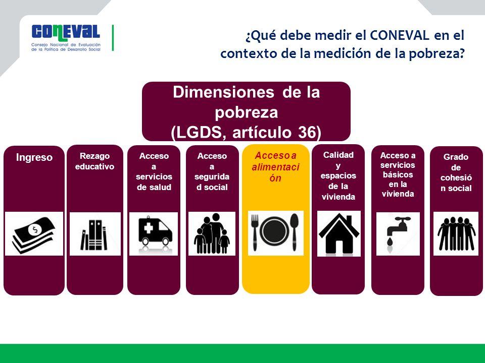 Dimensiones de la pobreza (LGDS, artículo 36)
