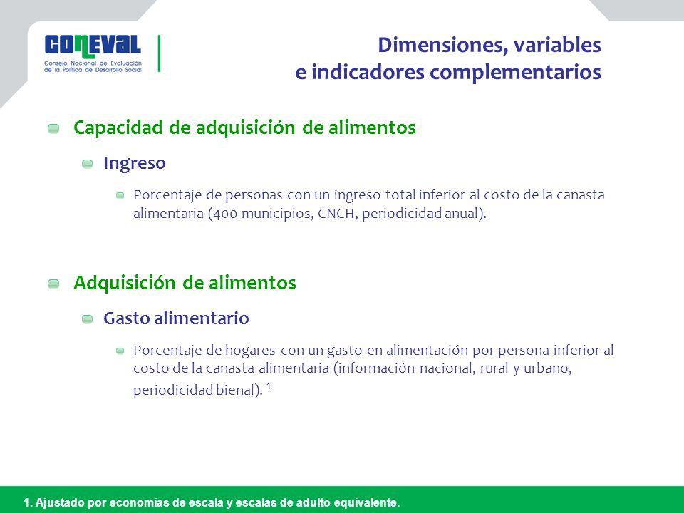 Dimensiones, variables e indicadores complementarios