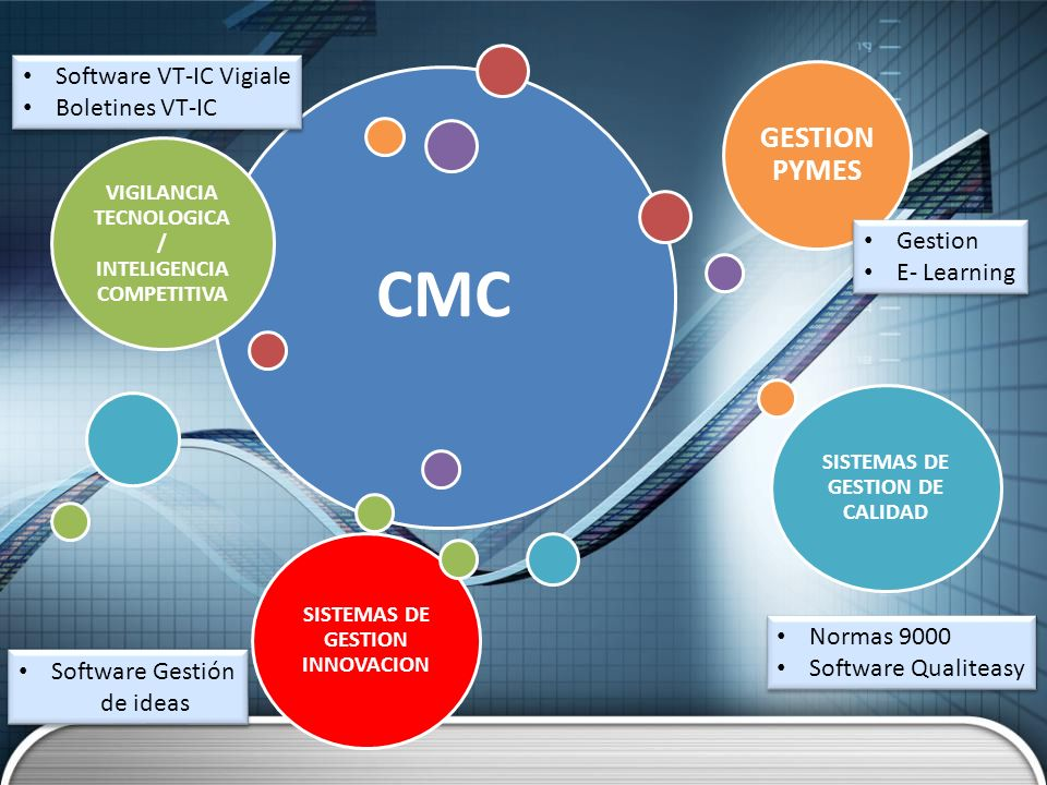 CMC GESTION PYMES Software VT-IC Vigiale Boletines VT-IC Gestion