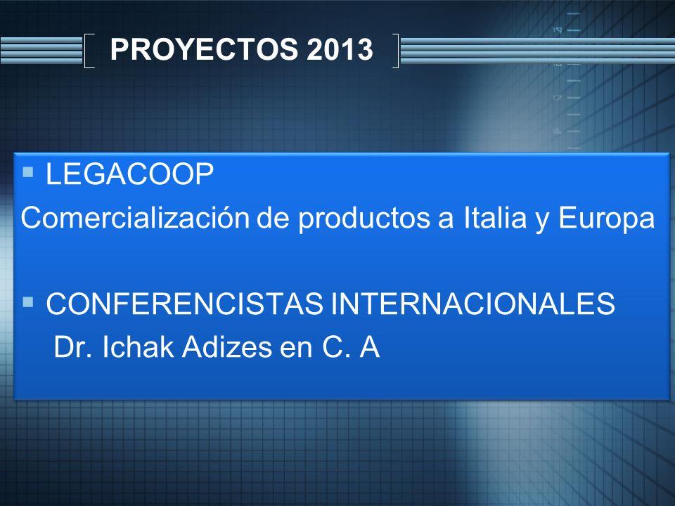 PROYECTOS 2013 LEGACOOP. Comercialización de productos a Italia y Europa. CONFERENCISTAS INTERNACIONALES.