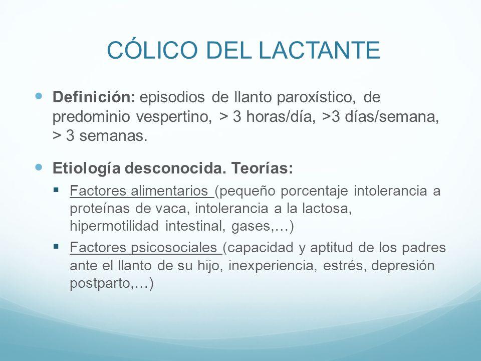 CÓLICO DEL LACTANTE Definición: episodios de llanto paroxístico, de predominio vespertino, > 3 horas/día, >3 días/semana, > 3 semanas.