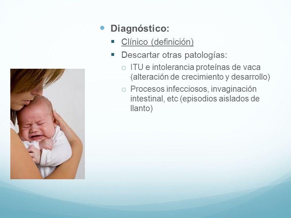 Diagnóstico: Clínico (definición) Descartar otras patologías:
